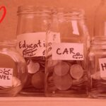 Five Labled Jars with money in travel car education health house